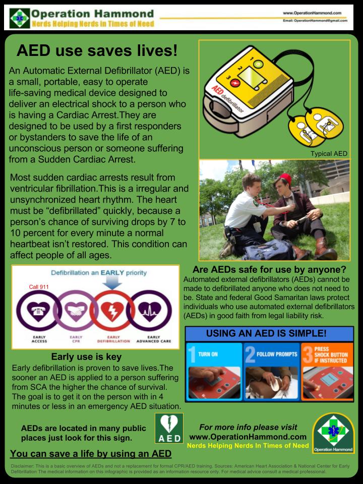 AED Awareness – Operation Hammond